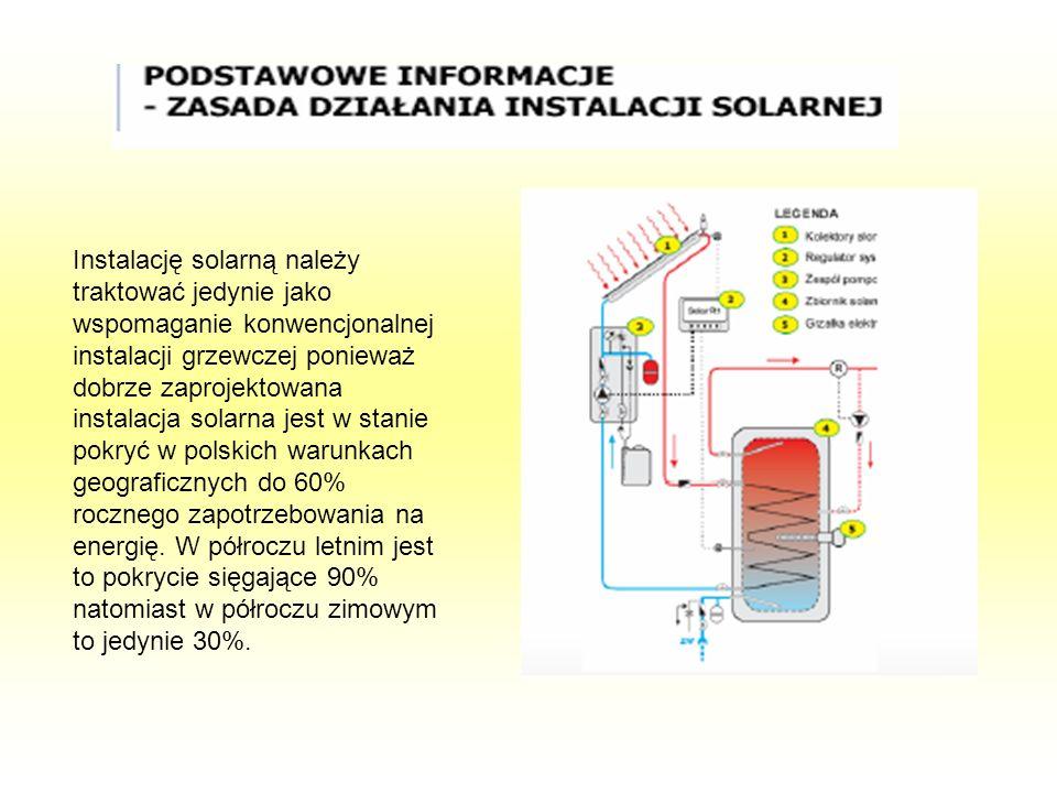 Instalację solarną należy traktować jedynie jako wspomaganie konwencjonalnej instalacji grzewczej ponieważ dobrze zaprojektowana instalacja solarna jest w stanie pokryć w polskich warunkach geograficznych do 60% rocznego zapotrzebowania na energię.