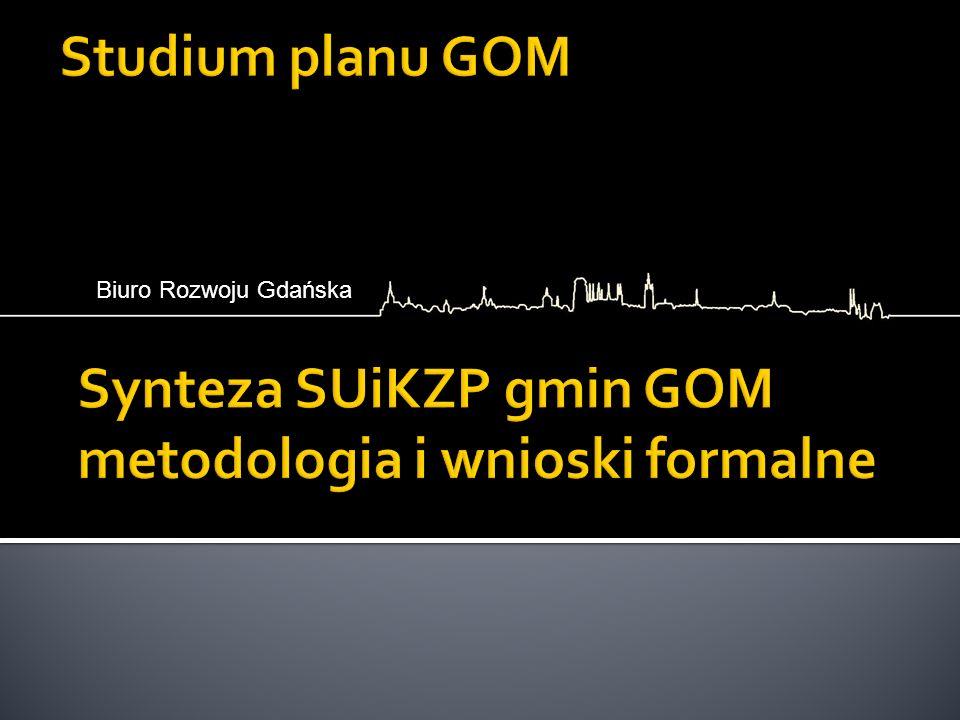 Synteza SUiKZP gmin GOM metodologia i wnioski formalne