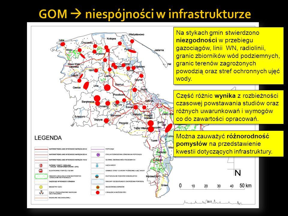 GOM  niespójności w infrastrukturze