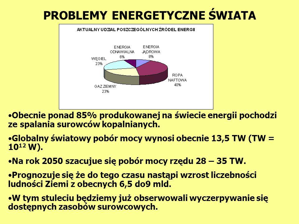 PROBLEMY ENERGETYCZNE ŚWIATA