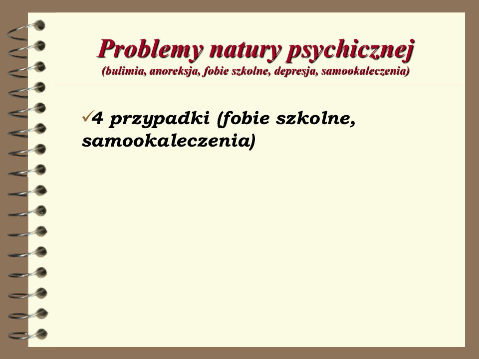 Problemy natury psychicznej (bulimia, anoreksja, fobie szkolne, depresja, samookaleczenia)
