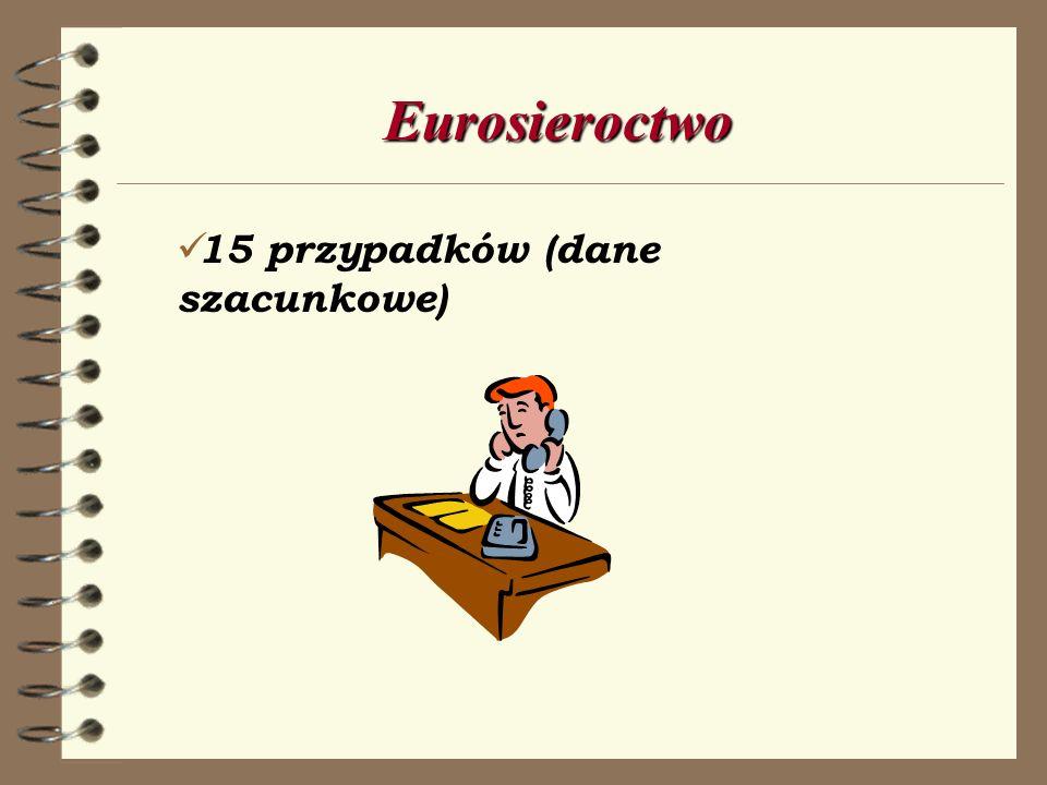 Eurosieroctwo 15 przypadków (dane szacunkowe)