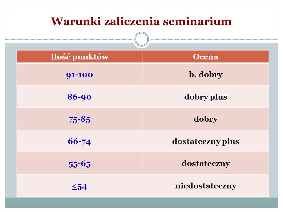 Warunki zaliczenia seminarium