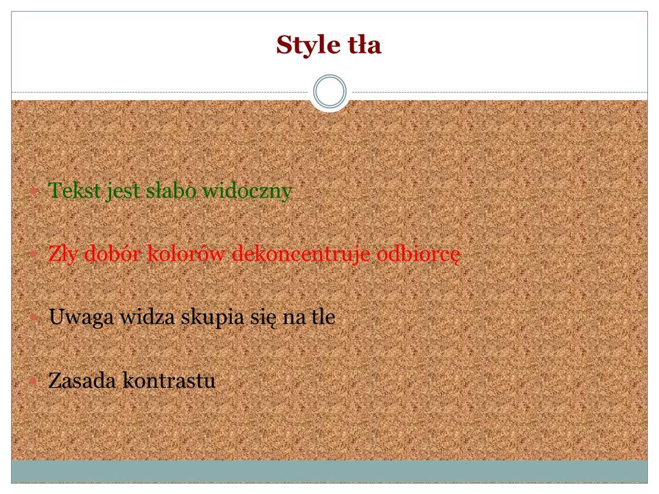 Style tła Tekst jest słabo widoczny
