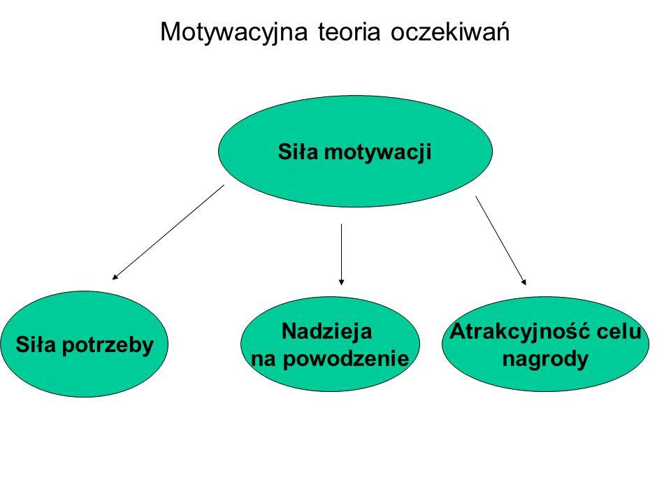 Motywacyjna teoria oczekiwań
