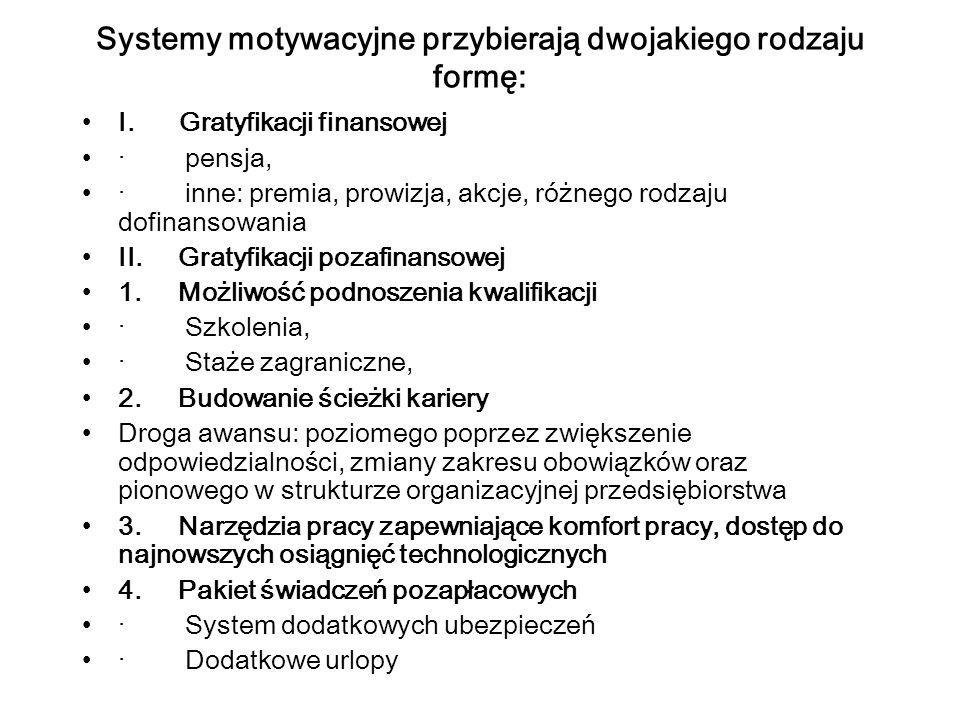 Systemy motywacyjne przybierają dwojakiego rodzaju formę: