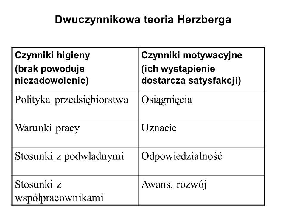Dwuczynnikowa teoria Herzberga