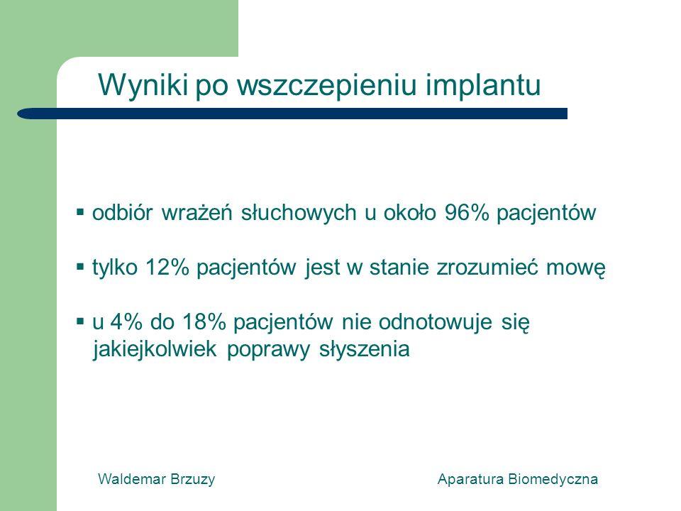 Wyniki po wszczepieniu implantu