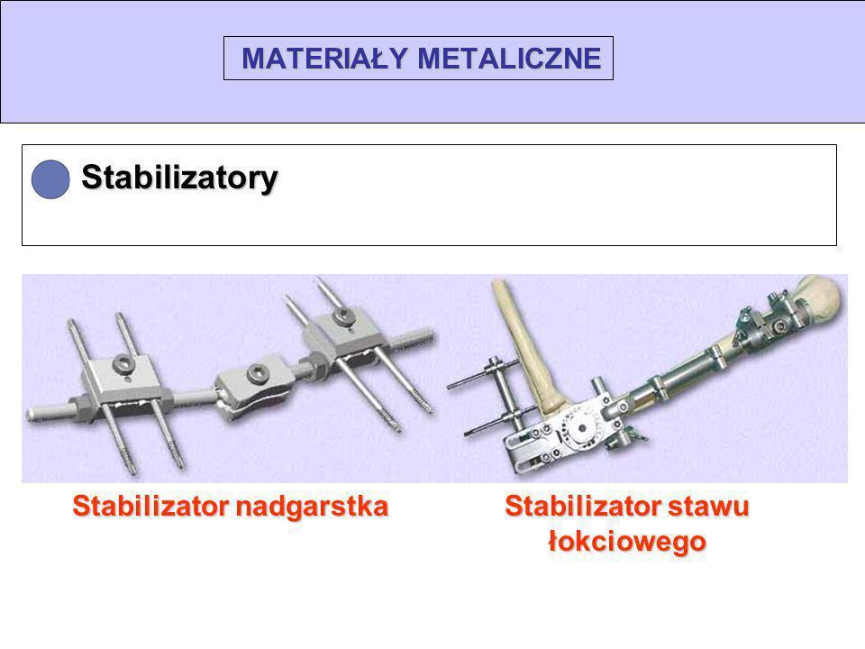 Stabilizator nadgarstka Stabilizator stawu łokciowego