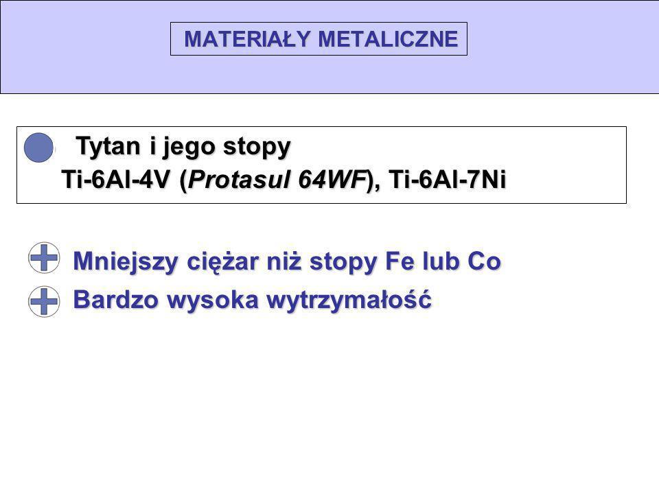 Ti-6Al-4V (Protasul 64WF), Ti-6Al-7Ni