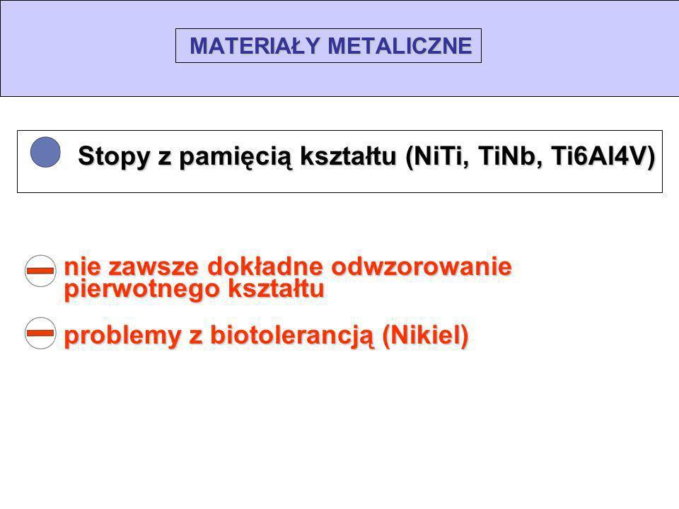 • Stopy z pamięcią kształtu (NiTi, TiNb, Ti6Al4V)