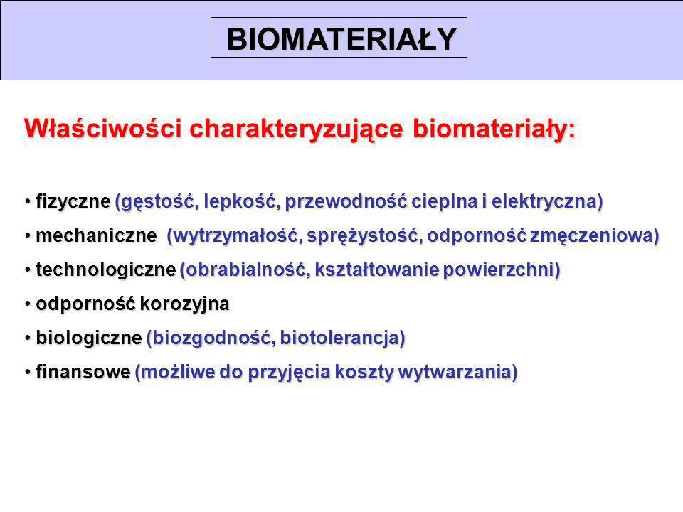 BIOMATERIAŁY Właściwości charakteryzujące biomateriały: