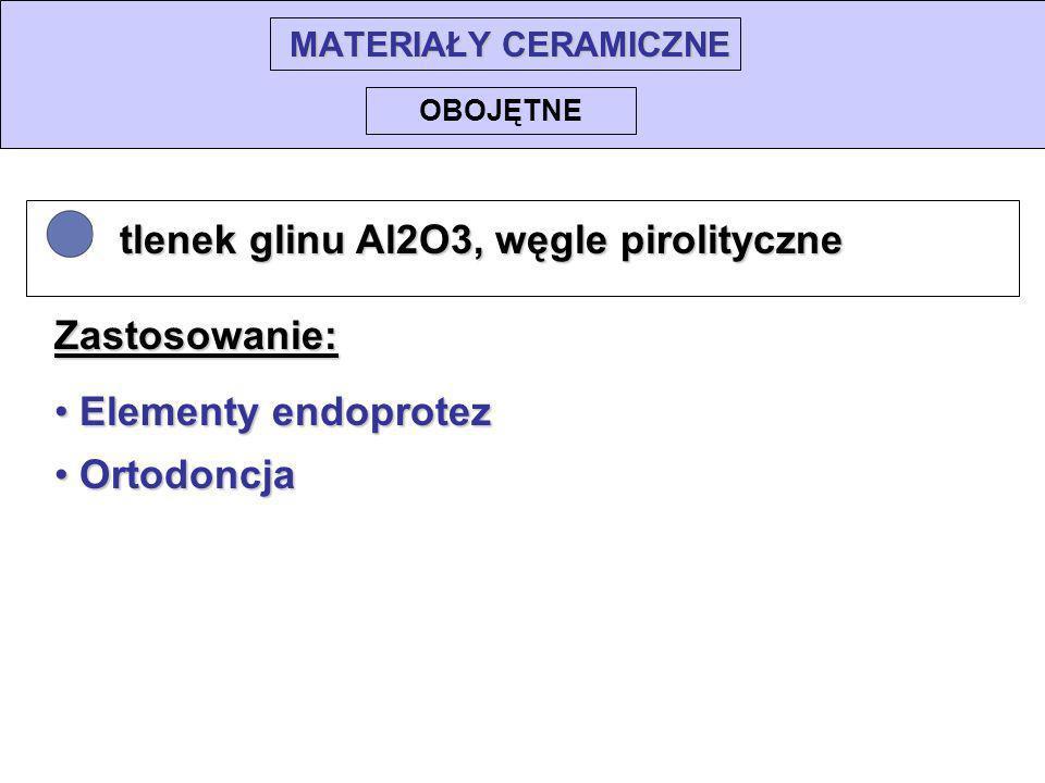 • tlenek glinu Al2O3, węgle pirolityczne