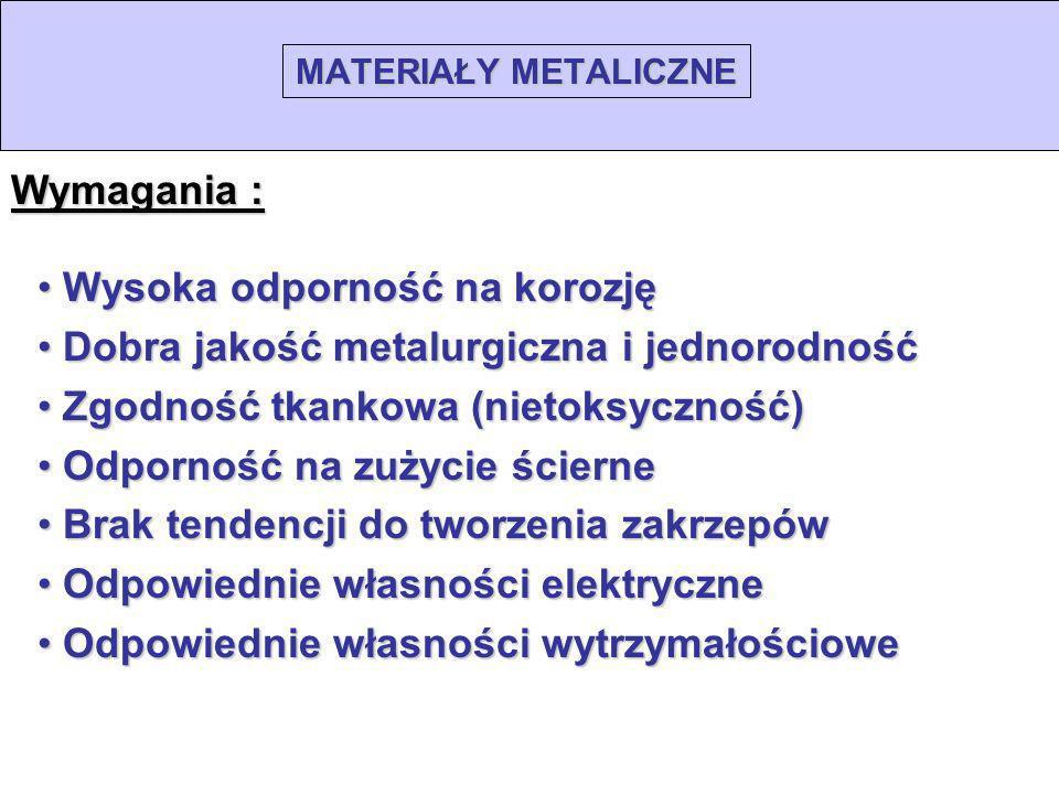 Wysoka odporność na korozję Dobra jakość metalurgiczna i jednorodność