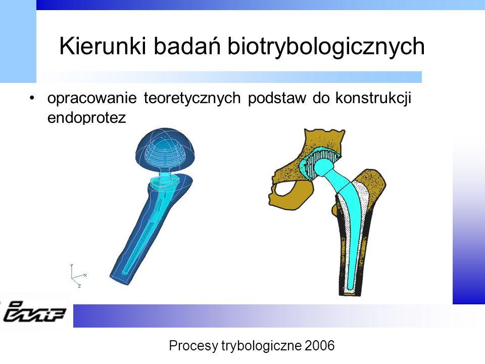 Kierunki badań biotrybologicznych