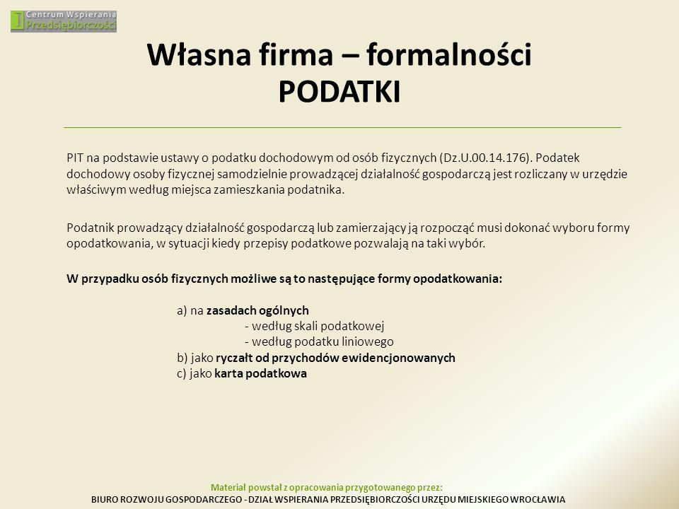 Własna firma – formalności PODATKI