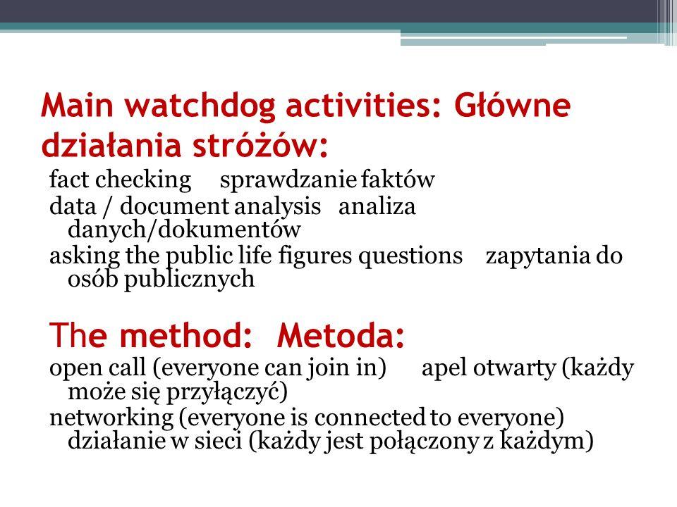 Main watchdog activities: Główne działania stróżów: