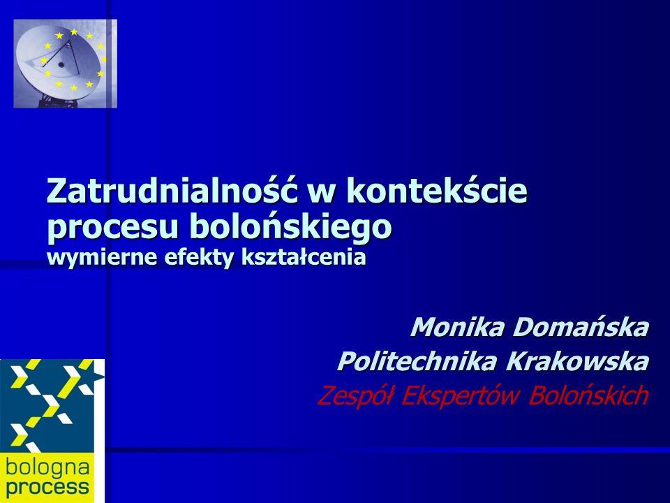 Monika Domańska Politechnika Krakowska Zespół Ekspertów Bolońskich