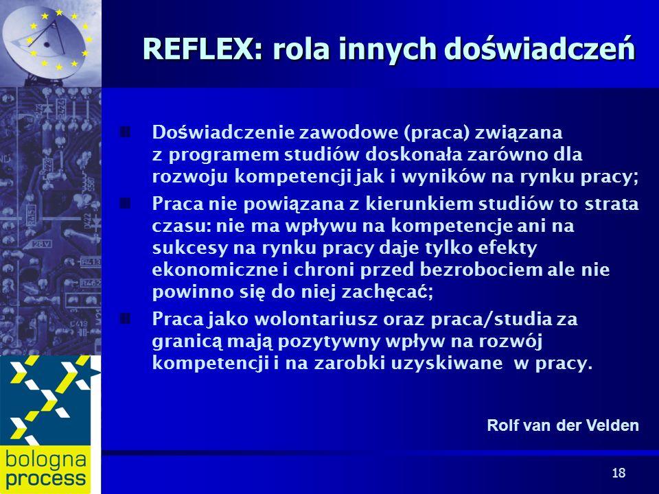 REFLEX: rola innych doświadczeń