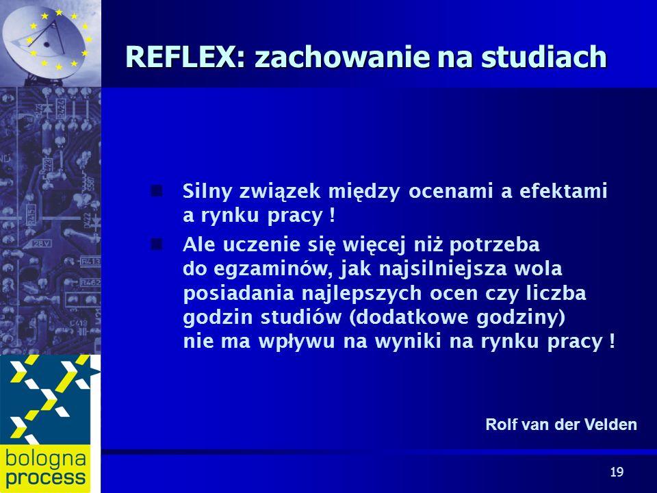 REFLEX: zachowanie na studiach