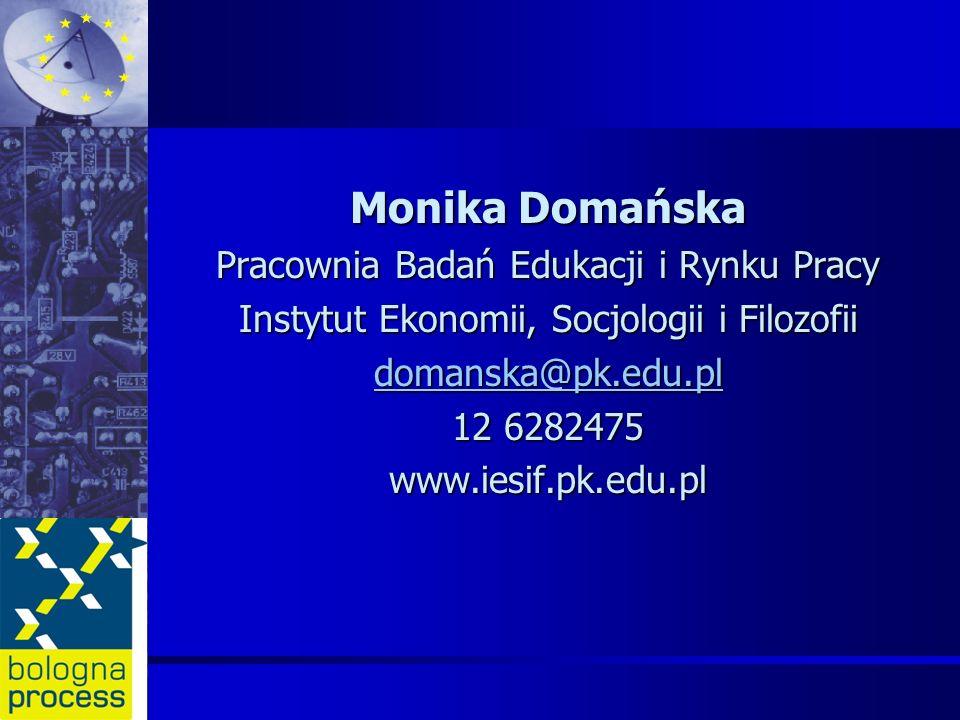 Monika Domańska Pracownia Badań Edukacji i Rynku Pracy
