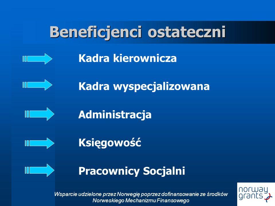 Beneficjenci ostateczni