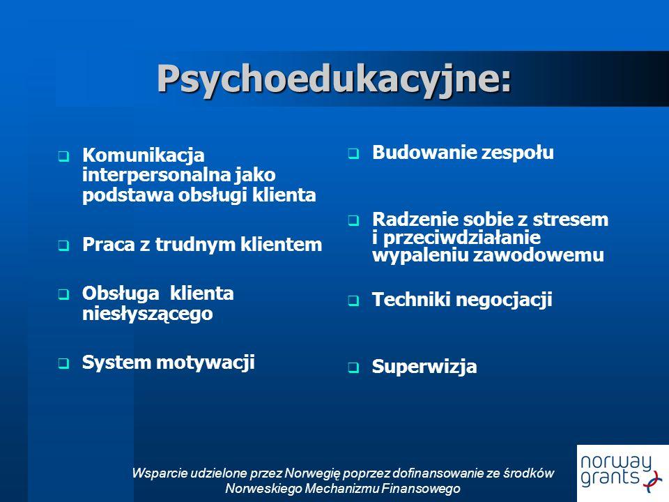 Psychoedukacyjne: Komunikacja interpersonalna jako podstawa obsługi klienta. Praca z trudnym klientem.