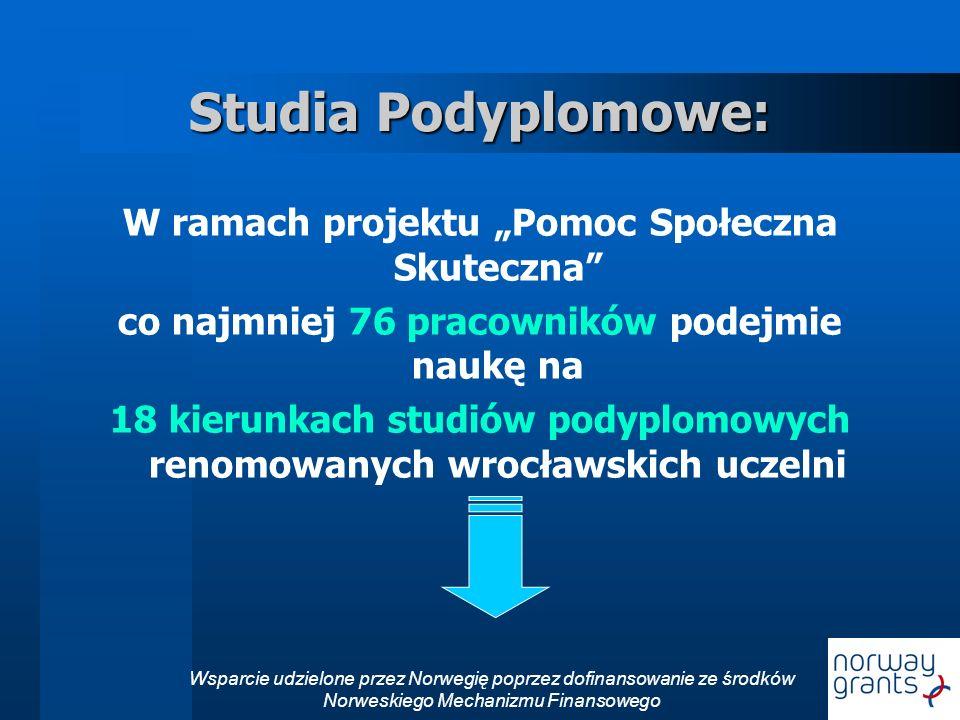 """Studia Podyplomowe: W ramach projektu """"Pomoc Społeczna Skuteczna"""