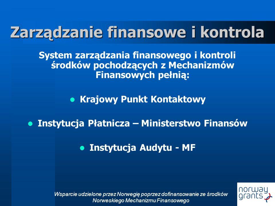 Zarządzanie finansowe i kontrola