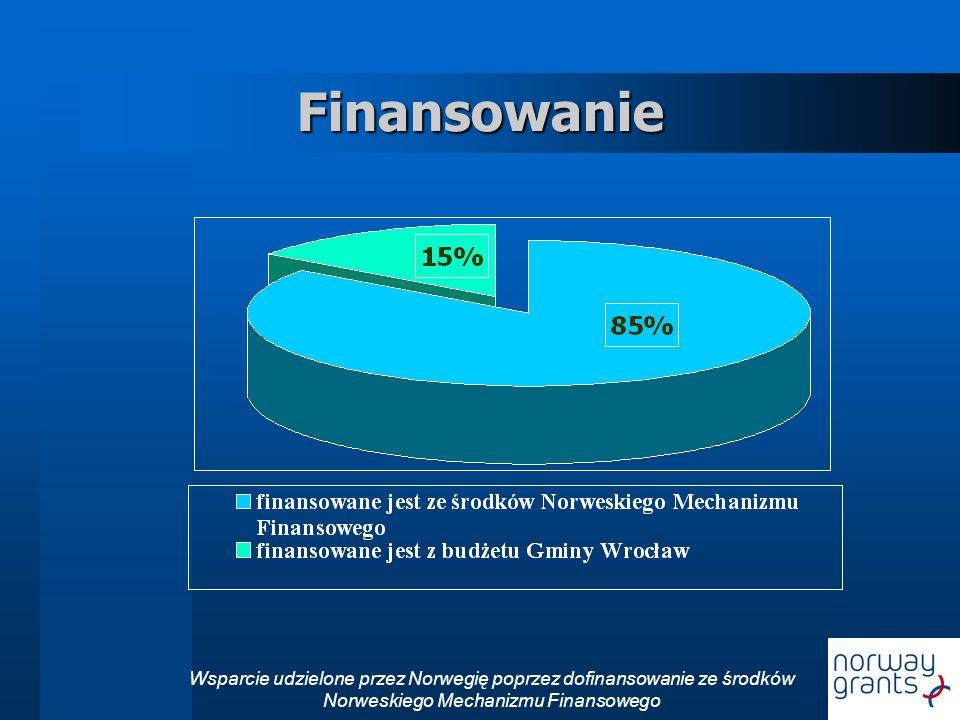 Finansowanie Wsparcie udzielone przez Norwegię poprzez dofinansowanie ze środków Norweskiego Mechanizmu Finansowego.