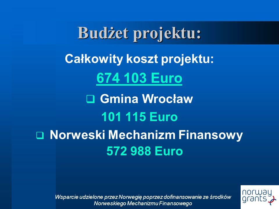 Całkowity koszt projektu: Norweski Mechanizm Finansowy 572 988 Euro