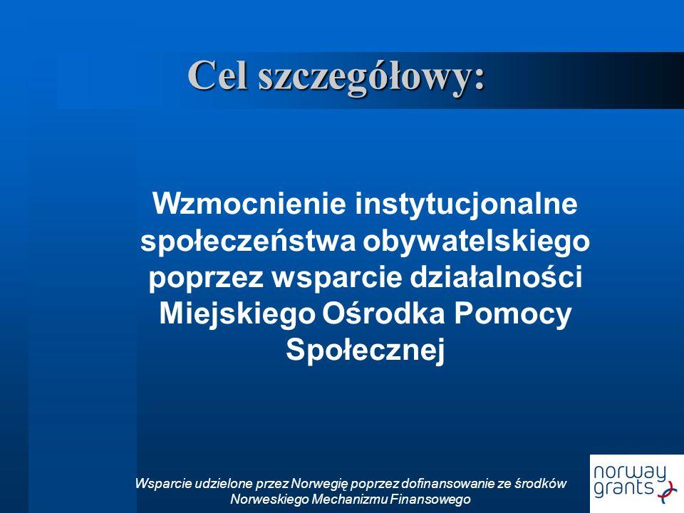 Cel szczegółowy: Wzmocnienie instytucjonalne społeczeństwa obywatelskiego poprzez wsparcie działalności Miejskiego Ośrodka Pomocy Społecznej.