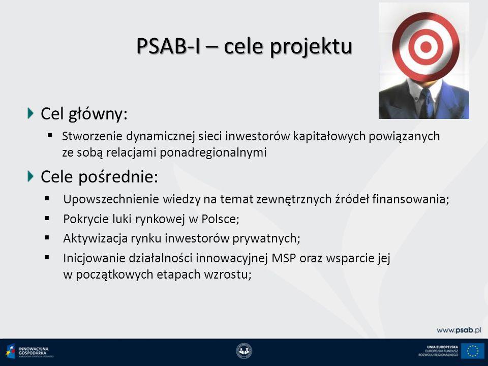 PSAB-I – cele projektu Cel główny: Cele pośrednie: