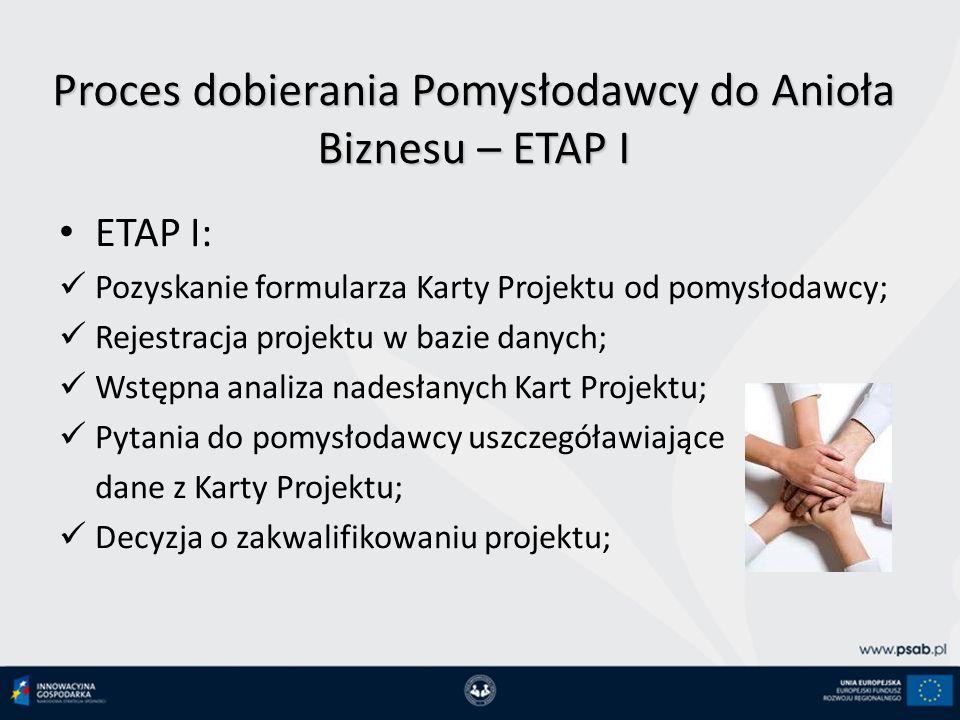 Proces dobierania Pomysłodawcy do Anioła Biznesu – ETAP I