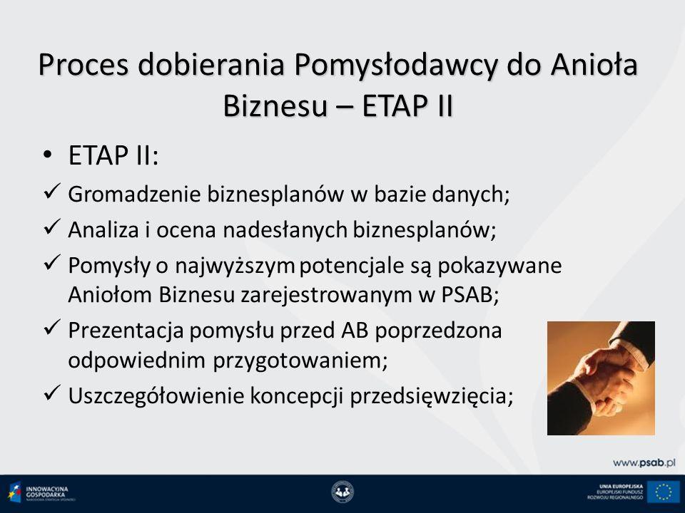 Proces dobierania Pomysłodawcy do Anioła Biznesu – ETAP II
