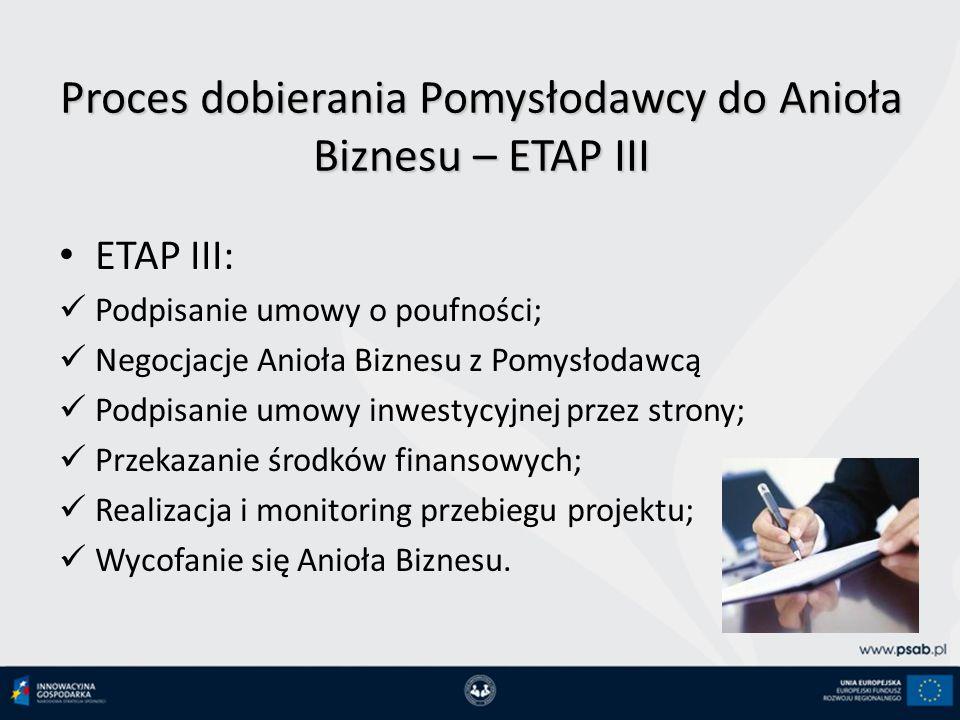 Proces dobierania Pomysłodawcy do Anioła Biznesu – ETAP III