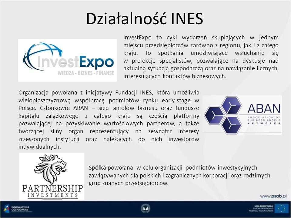 Działalność INES