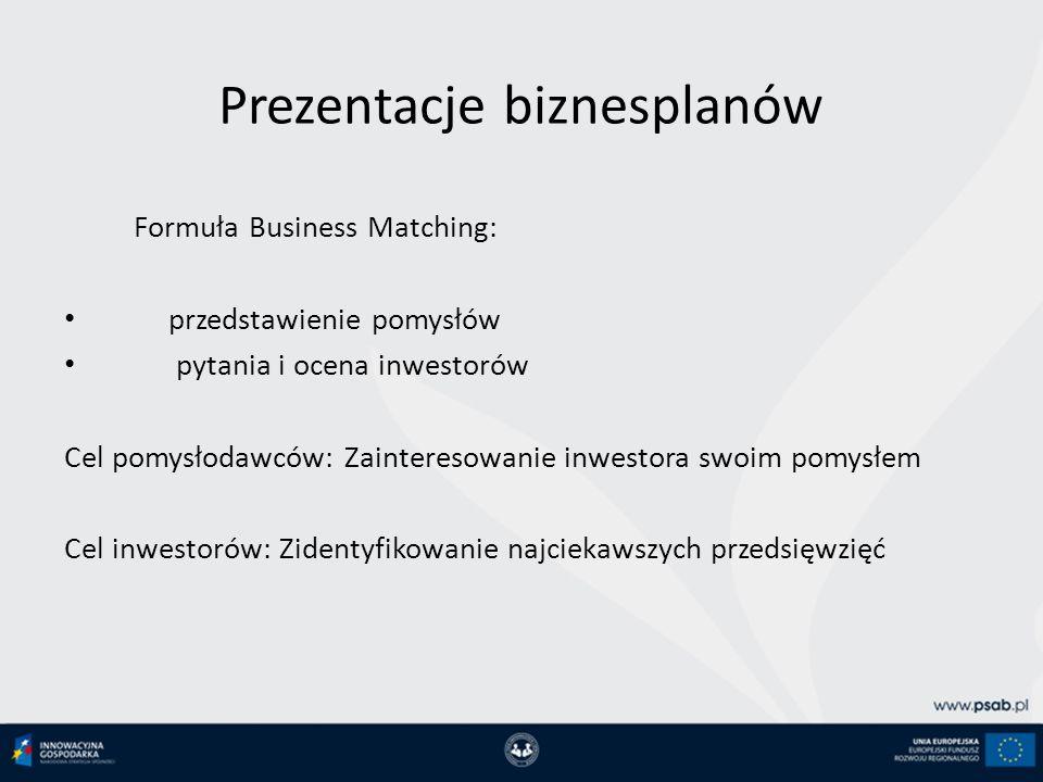 Prezentacje biznesplanów