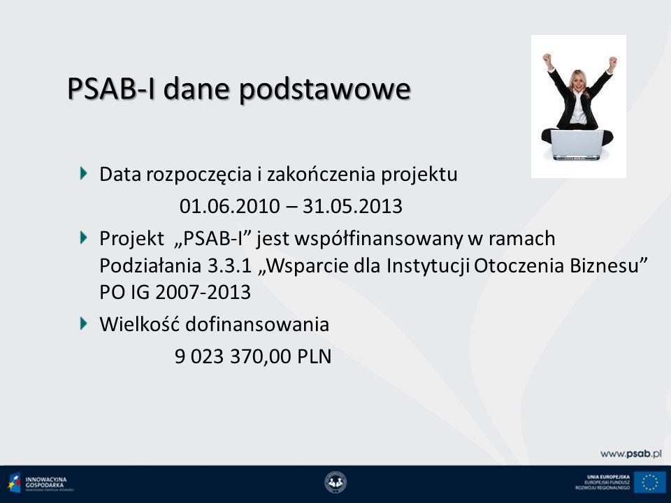 PSAB-I dane podstawowe