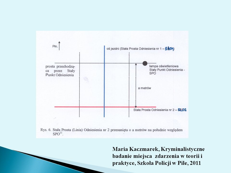 Maria Kaczmarek, Kryminalistyczne badanie miejsca zdarzenia w teorii i praktyce, Szkoła Policji w Pile, 2011