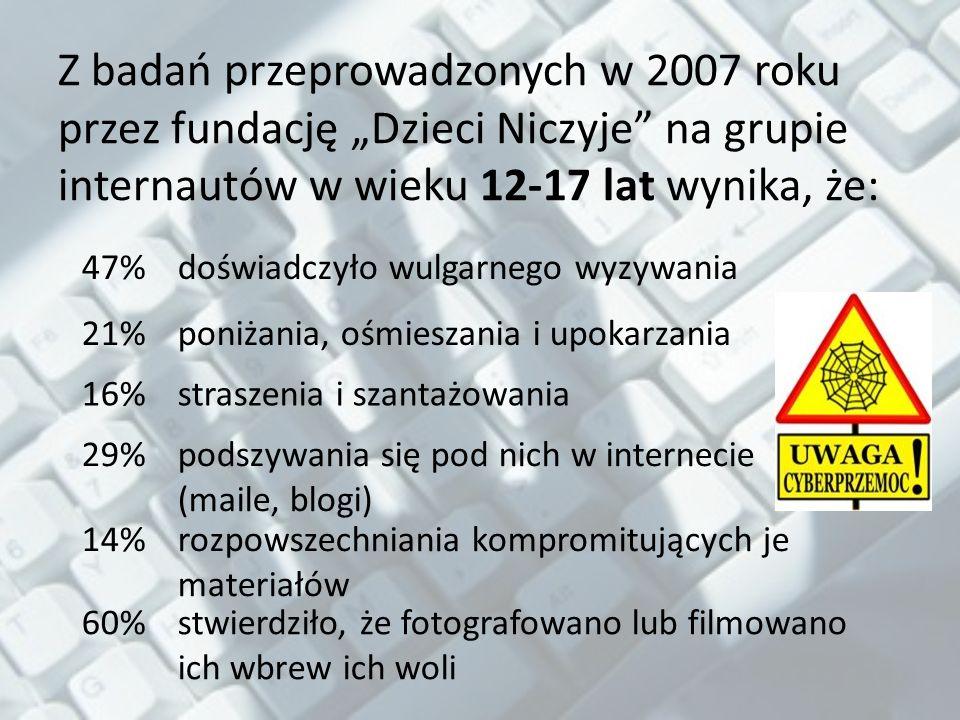 """Z badań przeprowadzonych w 2007 roku przez fundację """"Dzieci Niczyje na grupie internautów w wieku 12-17 lat wynika, że:"""