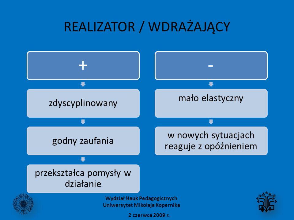 REALIZATOR / WDRAŻAJĄCY
