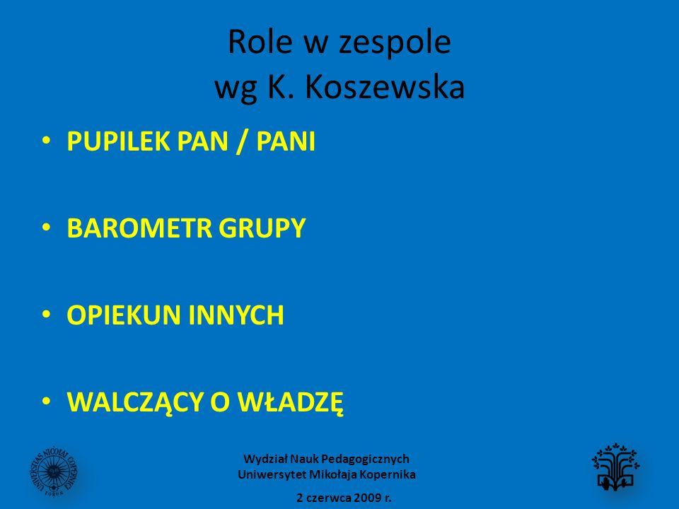 Role w zespole wg K. Koszewska