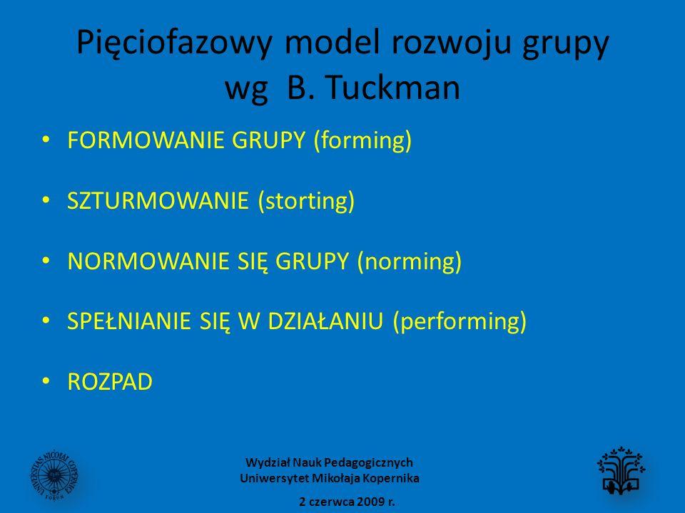 Pięciofazowy model rozwoju grupy wg B. Tuckman