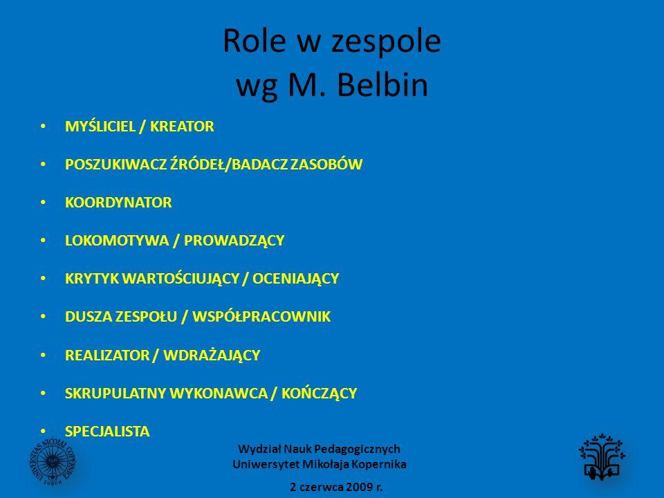 Role w zespole wg M. Belbin