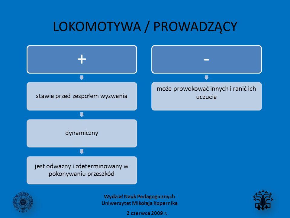 LOKOMOTYWA / PROWADZĄCY