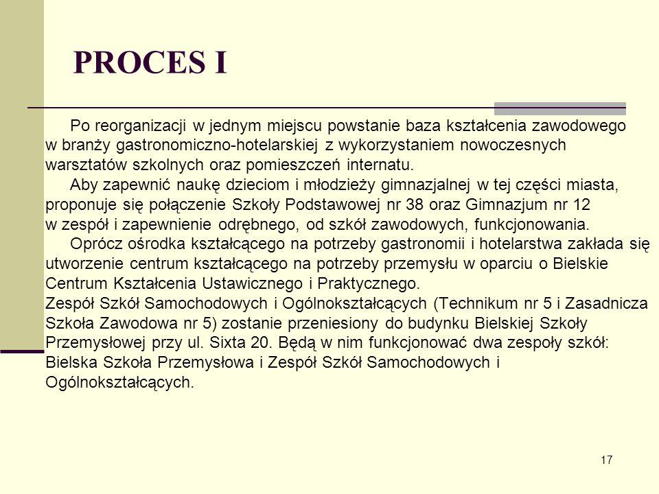 PROCES I Po reorganizacji w jednym miejscu powstanie baza kształcenia zawodowego. w branży gastronomiczno-hotelarskiej z wykorzystaniem nowoczesnych.