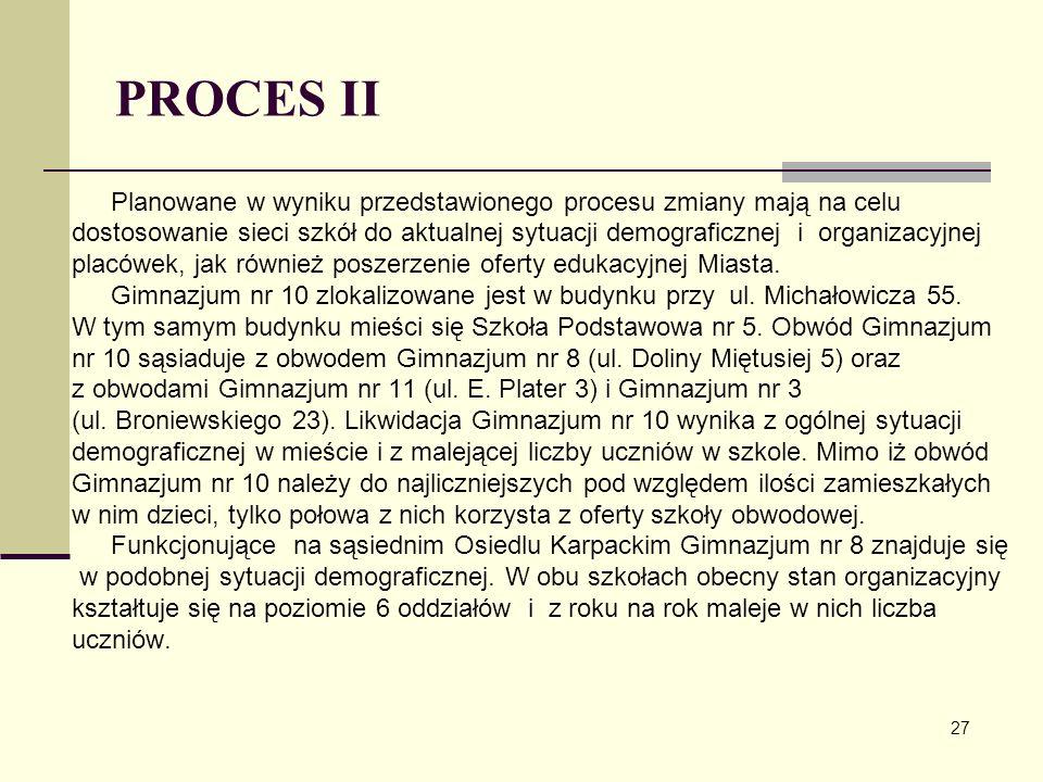 PROCES II Planowane w wyniku przedstawionego procesu zmiany mają na celu.
