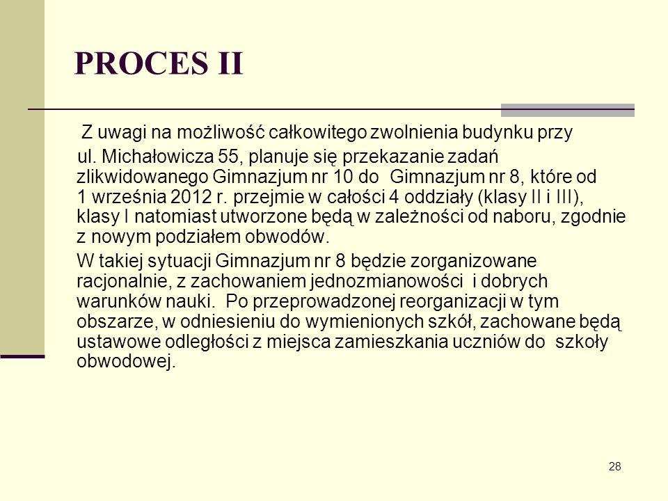 PROCES II Z uwagi na możliwość całkowitego zwolnienia budynku przy.