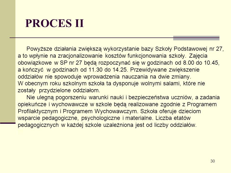 PROCES II Powyższe działania zwiększą wykorzystanie bazy Szkoły Podstawowej nr 27,